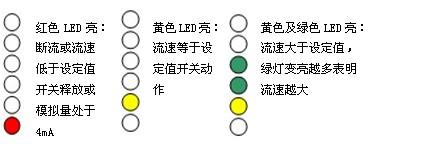 小型防爆带指示灯热导式流量开关FR12B-600EX型