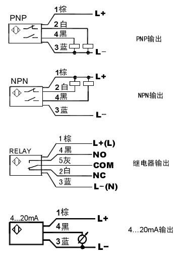 NK33EX300防爆热导式流量开关